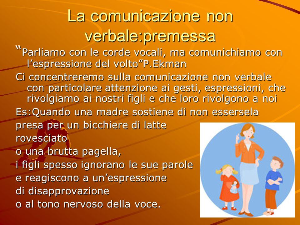 La comunicazione non verbale:premessa