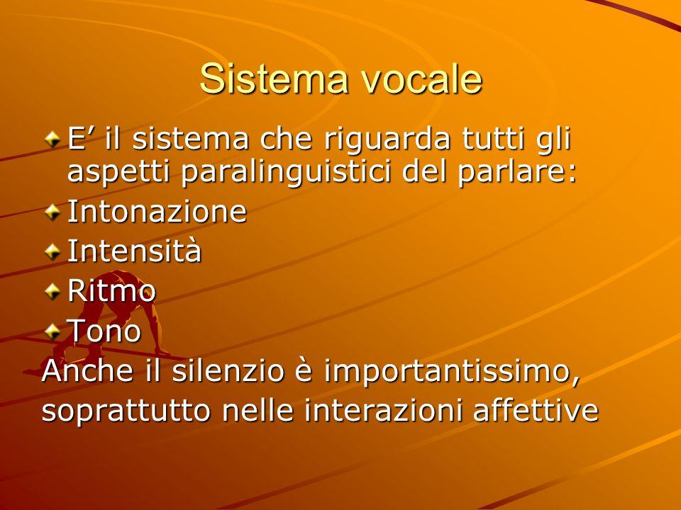 Sistema vocale E' il sistema che riguarda tutti gli aspetti paralinguistici del parlare: Intonazione.
