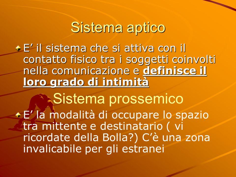 Sistema aptico Sistema prossemico