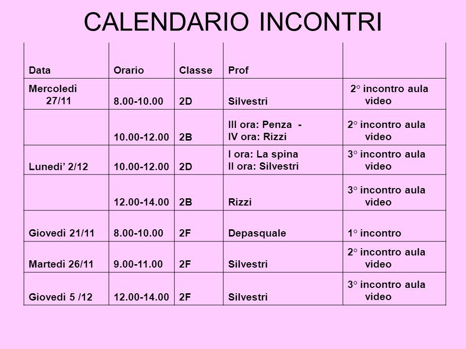 CALENDARIO INCONTRI Data Orario Classe Prof Mercoledì 27/11 8.00-10.00