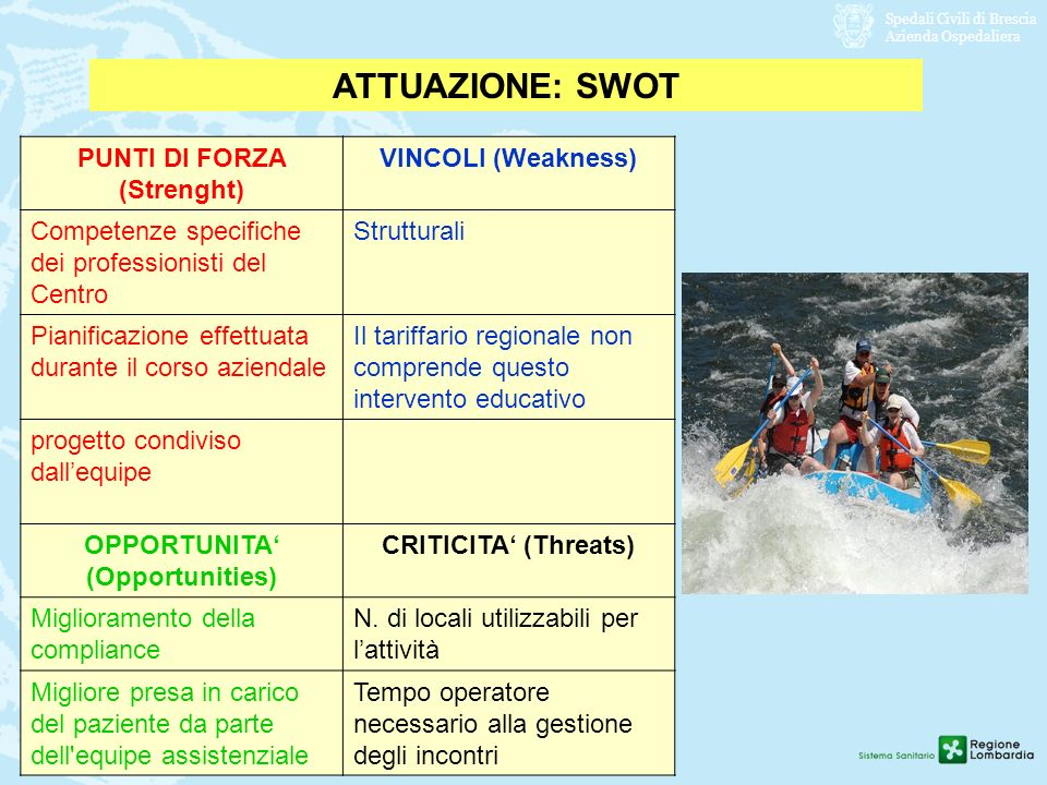 PUNTI DI FORZA (Strenght) OPPORTUNITA' (Opportunities)