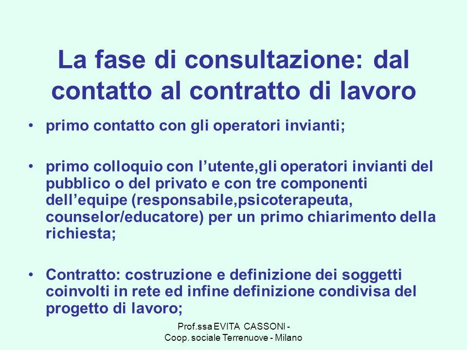 La fase di consultazione: dal contatto al contratto di lavoro