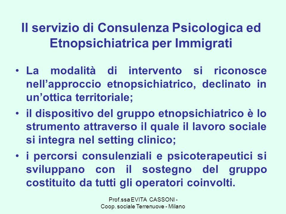 Prof.ssa EVITA CASSONI - Coop. sociale Terrenuove - Milano