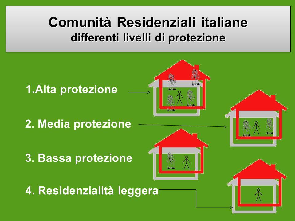 Comunità Residenziali italiane differenti livelli di protezione