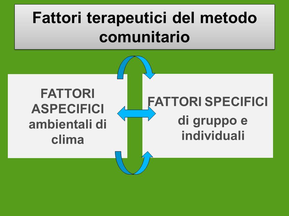 Fattori terapeutici del metodo comunitario