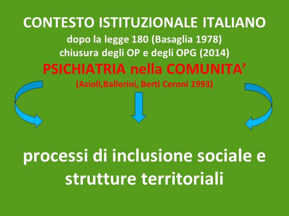 CONTESTO ISTITUZIONALE ITALIANO dopo la legge 180 (Basaglia 1978) chiusura degli OP e degli OPG (2014) PSICHIATRIA nella COMUNITA' (Asioli,Ballerini, Berti Ceroni 1993) processi di inclusione sociale e strutture territoriali