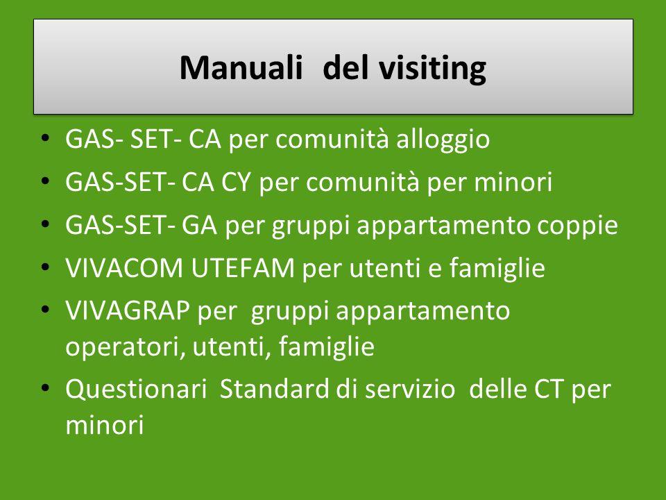 Manuali del visiting GAS- SET- CA per comunità alloggio