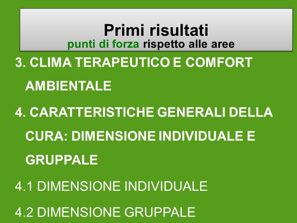 Primi risultati 3. CLIMA TERAPEUTICO E COMFORT AMBIENTALE