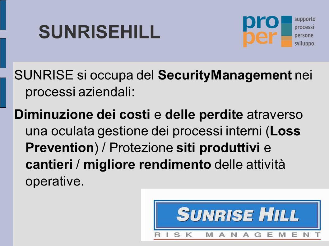SUNRISEHILL SUNRISE si occupa del SecurityManagement nei processi aziendali: