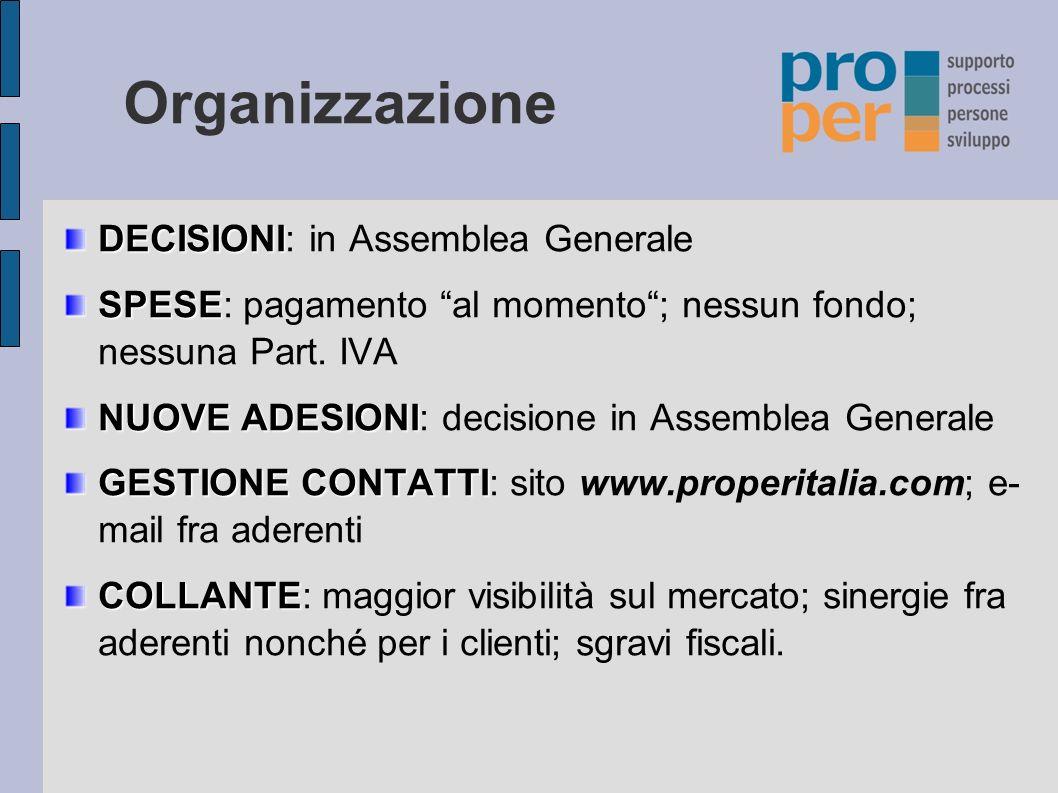 Organizzazione DECISIONI: in Assemblea Generale