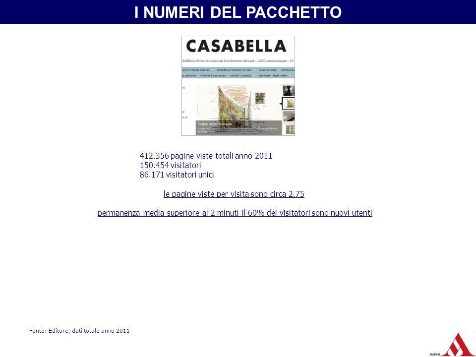 I NUMERI DEL PACCHETTO 412.356 pagine viste totali anno 2011
