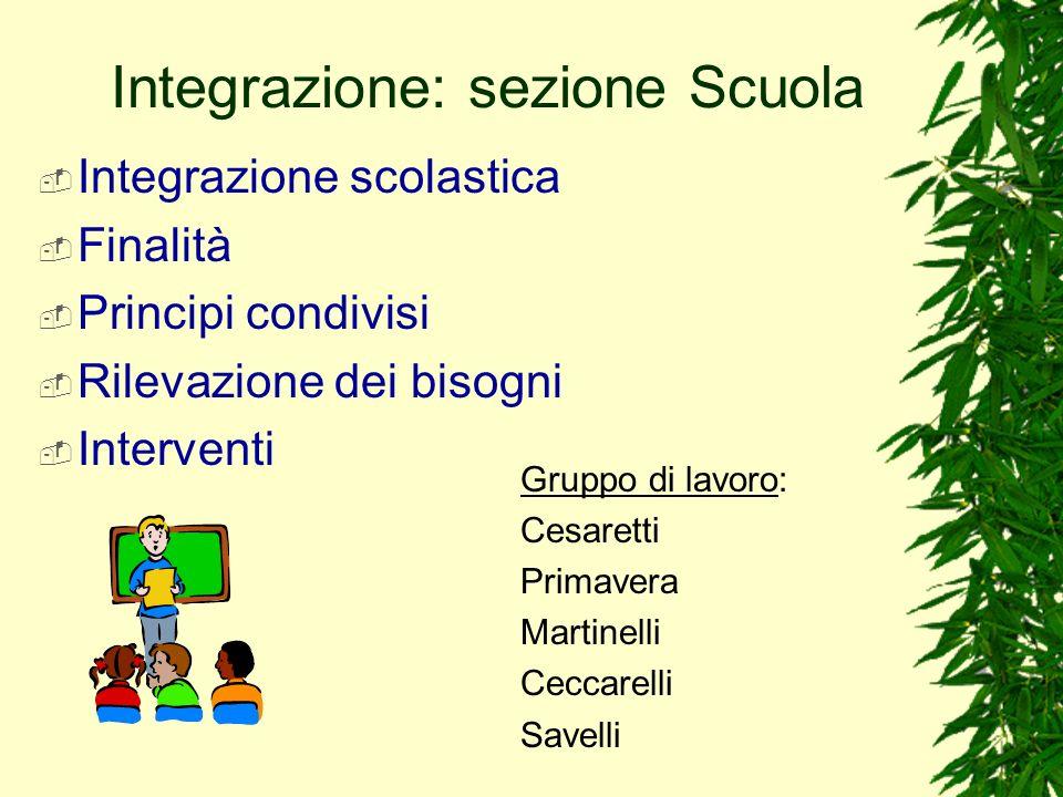 Integrazione: sezione Scuola
