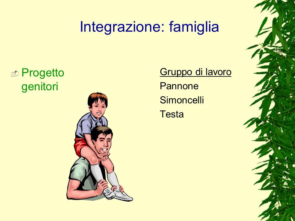 Integrazione: famiglia