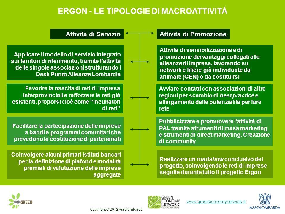 ERGON - LE TIPOLOGIE DI MACROATTIVITÀ