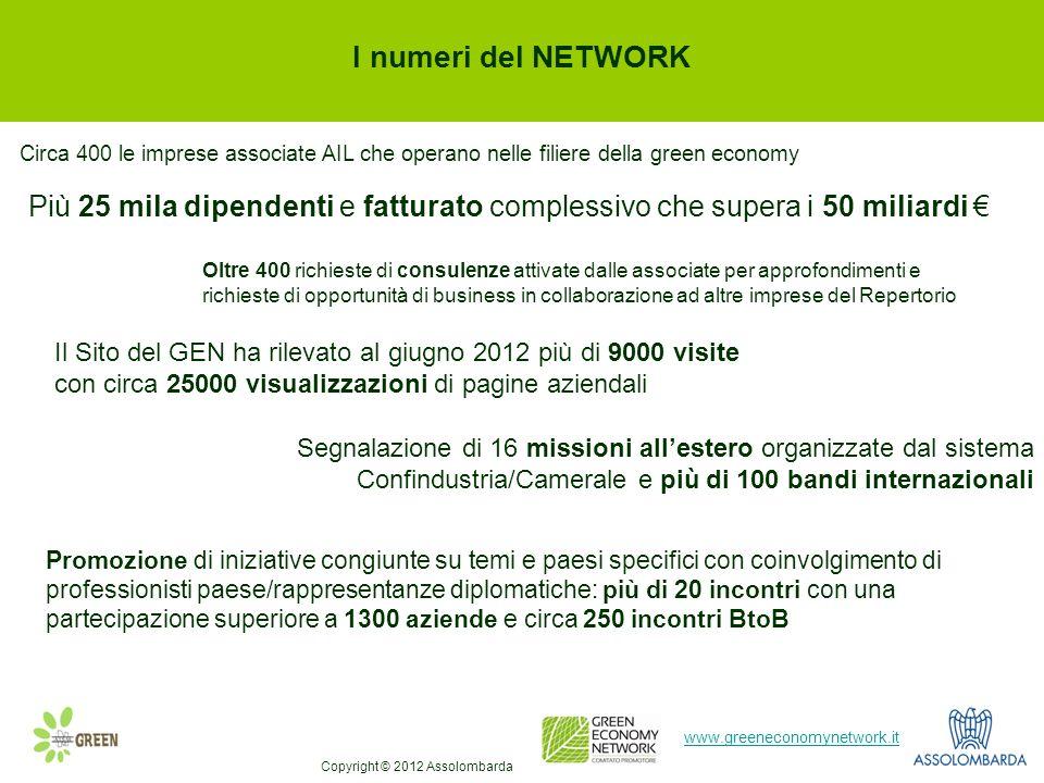I numeri del NETWORK Circa 400 le imprese associate AIL che operano nelle filiere della green economy.