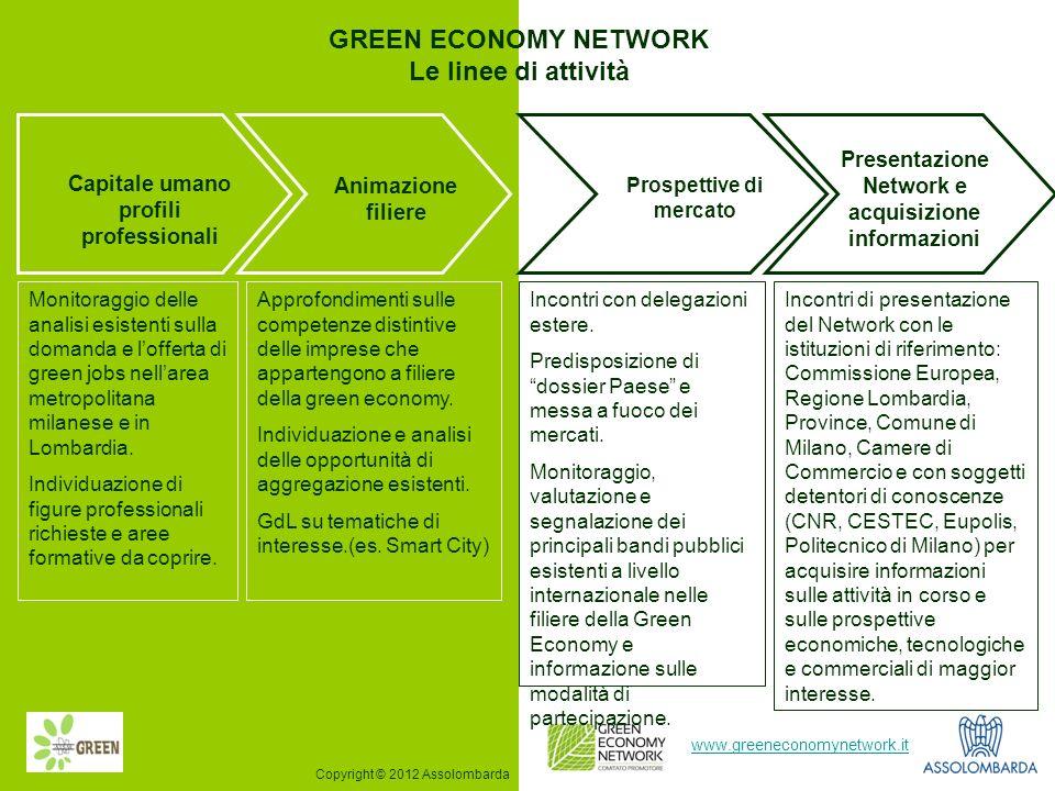 GREEN ECONOMY NETWORK Le linee di attività