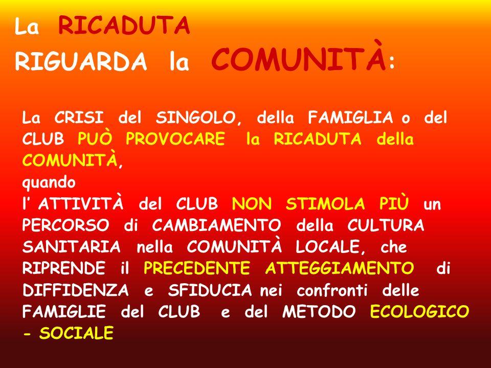 La RICADUTA RIGUARDA la COMUNITÀ: