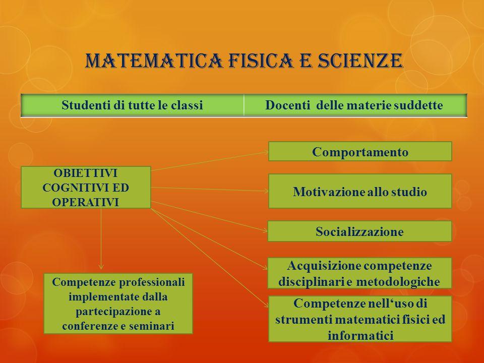 Matematica fisica e scienze