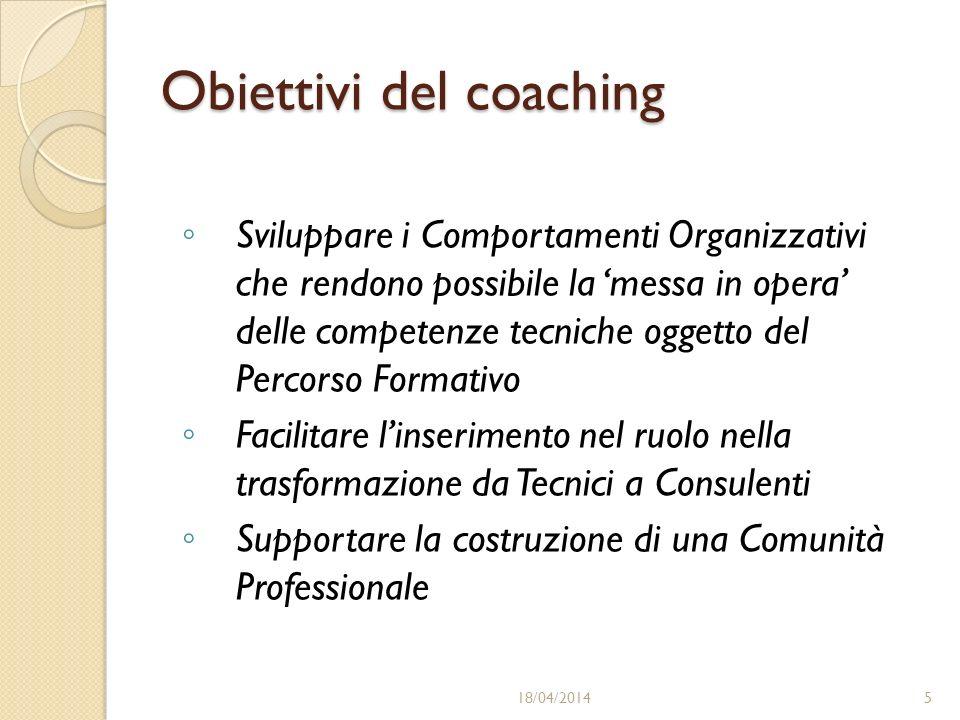 Obiettivi del coaching