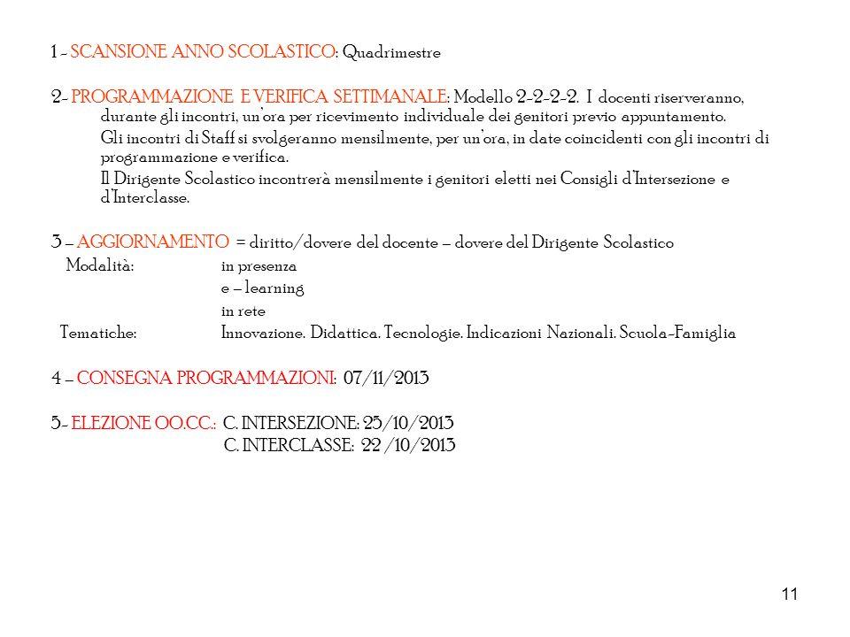 1 - SCANSIONE ANNO SCOLASTICO: Quadrimestre