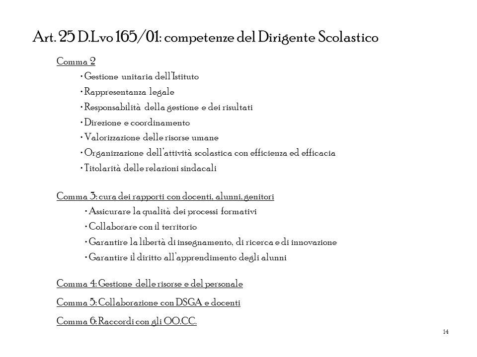 Art. 25 D.Lvo 165/01: competenze del Dirigente Scolastico