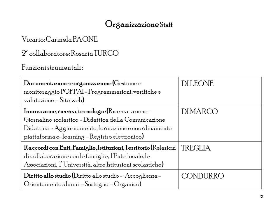 Organizzazione Staff Vicario: Carmela PAONE DI LEONE