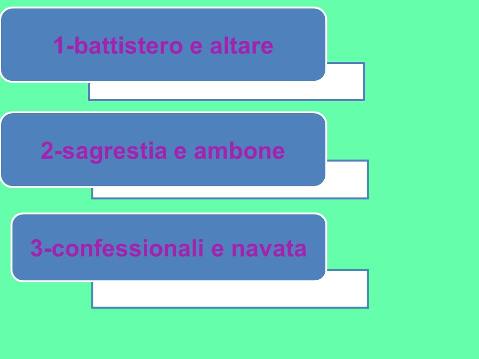 3-confessionali e navata