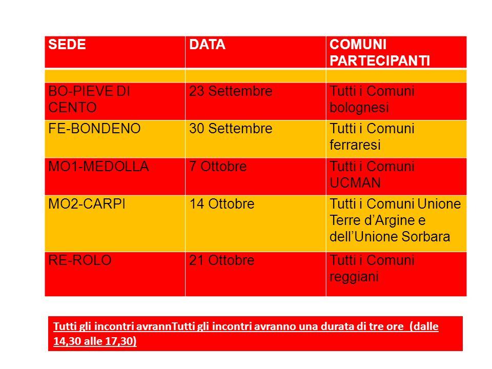 Tutti i Comuni bolognesi FE-BONDENO 30 Settembre