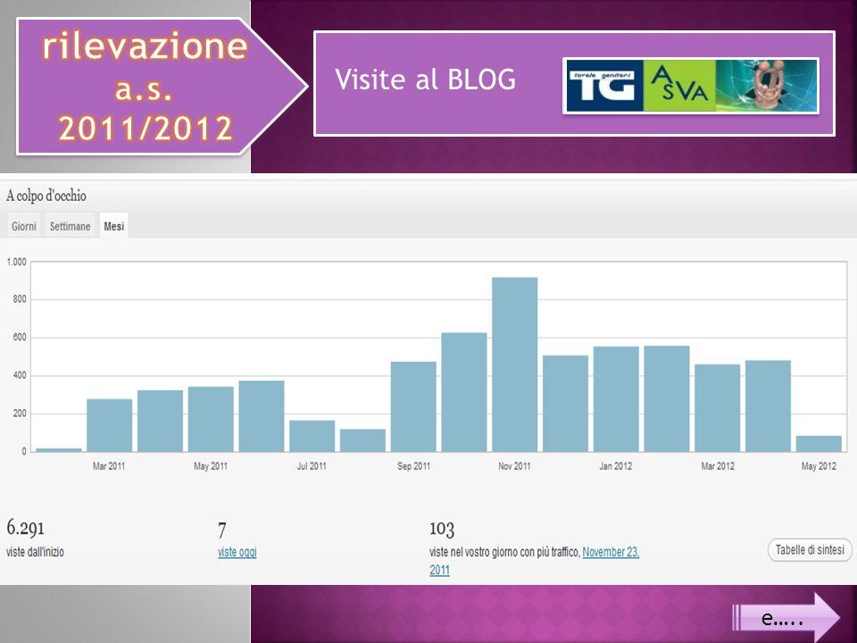 rilevazione a.s. 2011/2012 Visite al BLOG e…..