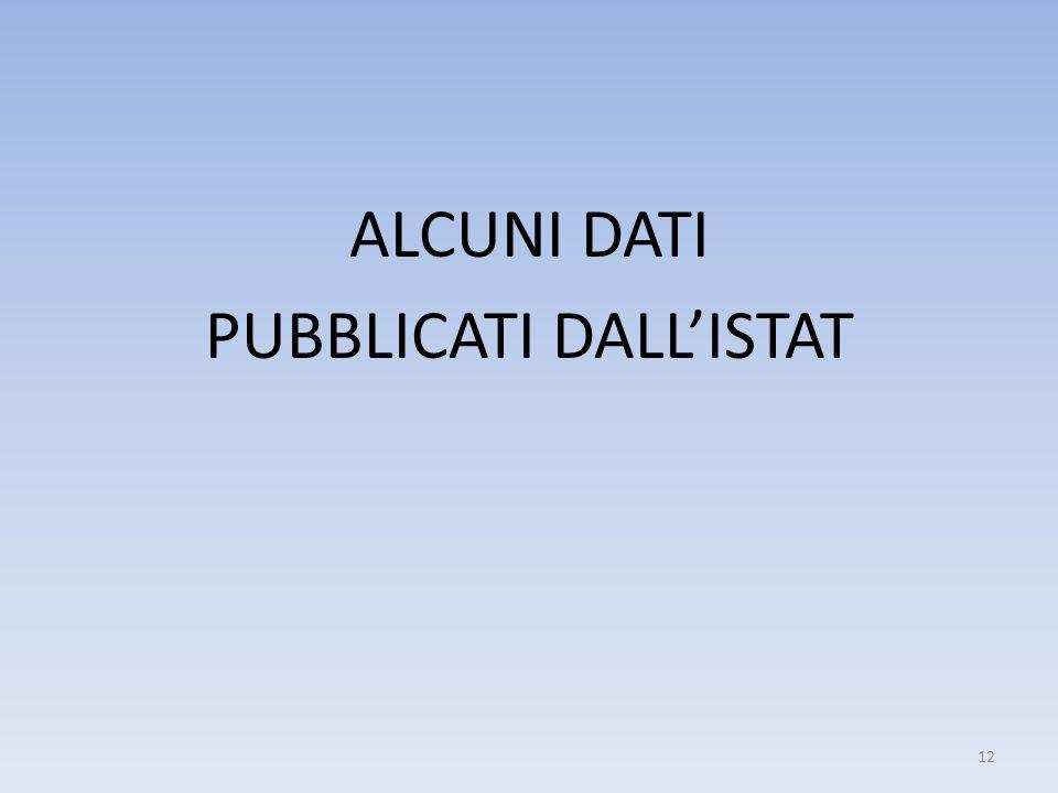 ALCUNI DATI PUBBLICATI DALL'ISTAT