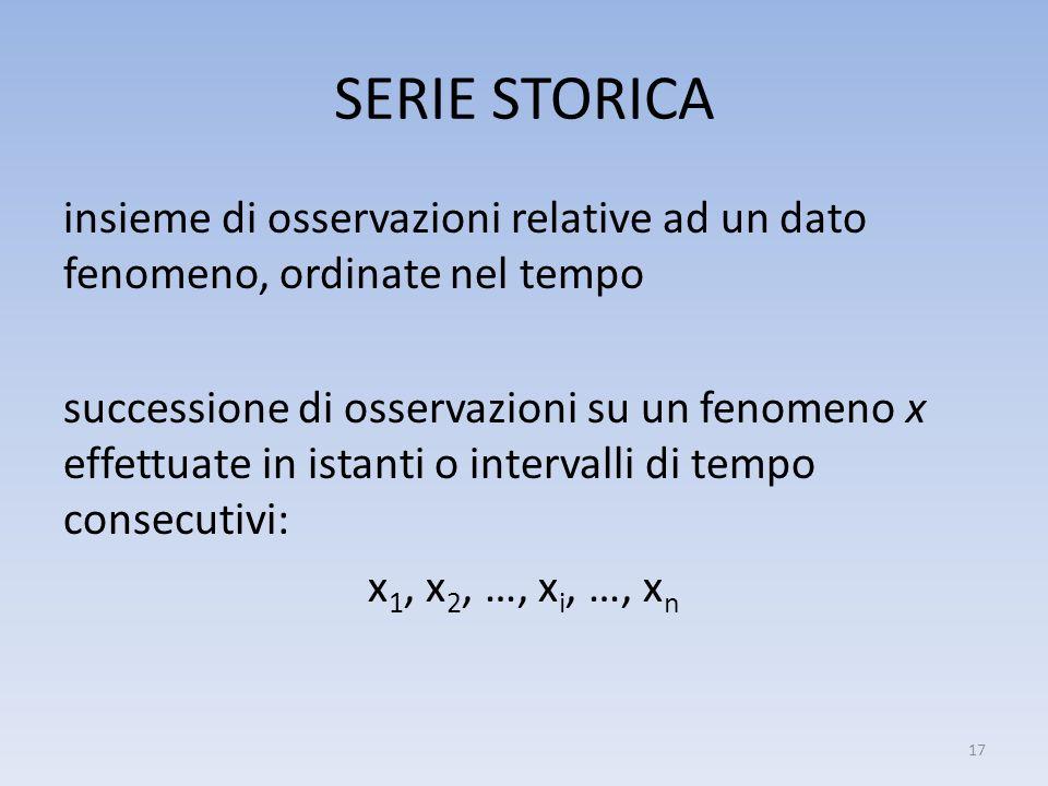 SERIE STORICA