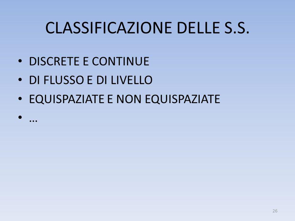 CLASSIFICAZIONE DELLE S.S.