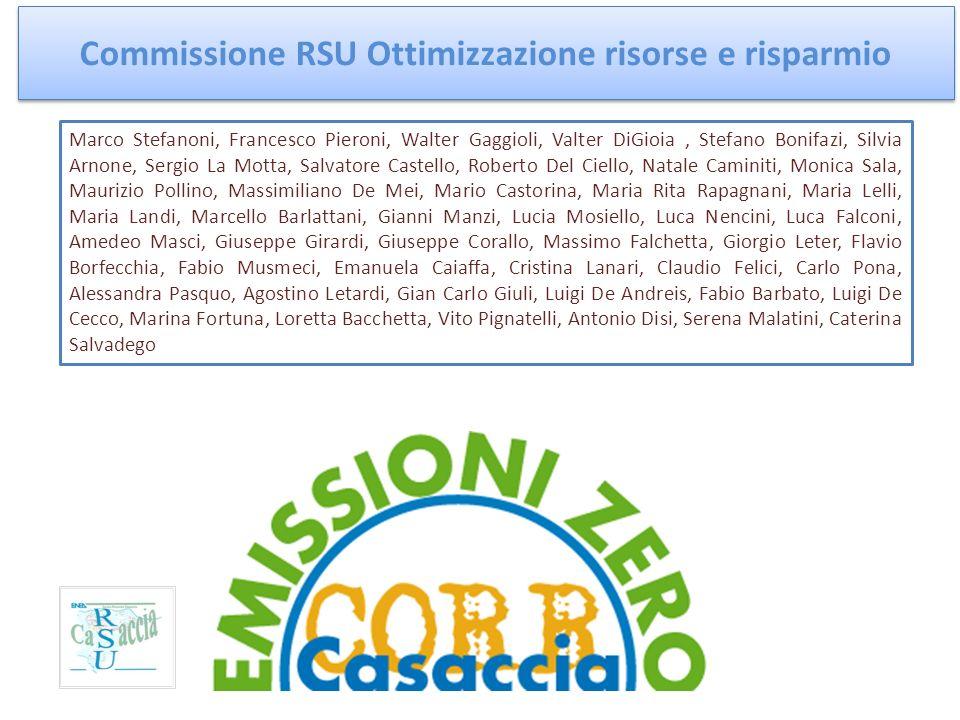 Commissione RSU Ottimizzazione risorse e risparmio