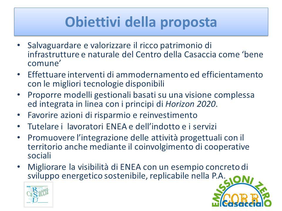Obiettivi della proposta