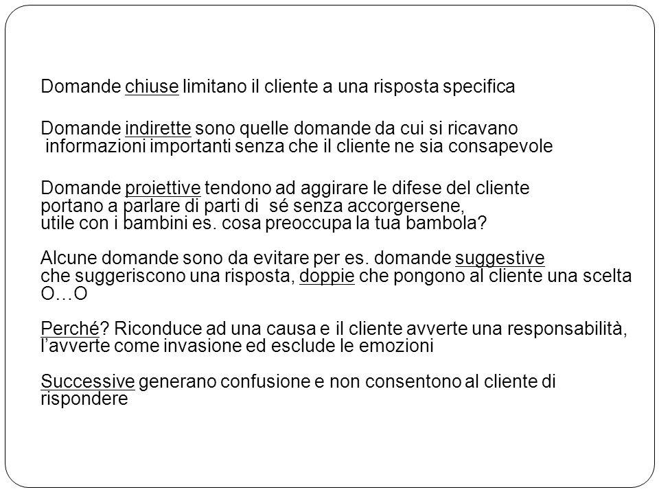 Domande chiuse limitano il cliente a una risposta specifica