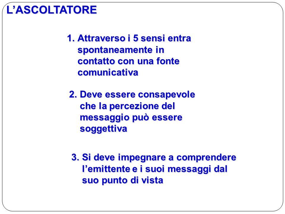 L'ASCOLTATORE Attraverso i 5 sensi entra spontaneamente in contatto con una fonte comunicativa.