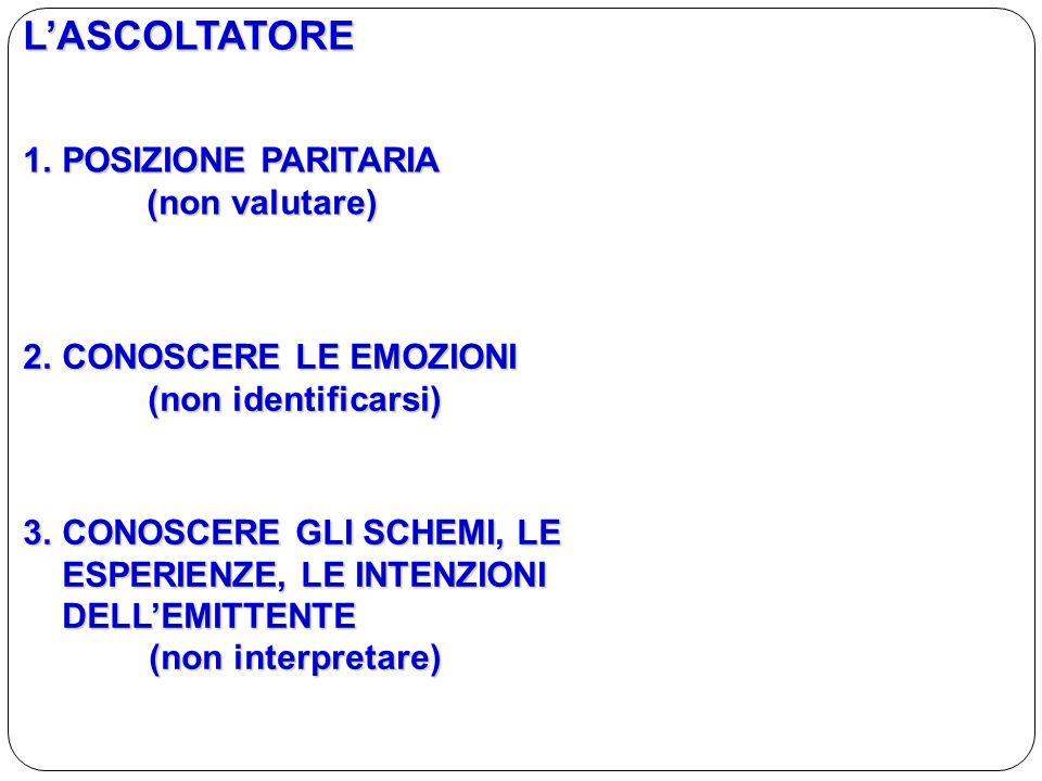 L'ASCOLTATORE POSIZIONE PARITARIA (non valutare) CONOSCERE LE EMOZIONI