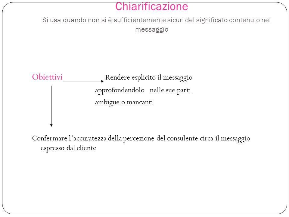 Chiarificazione Si usa quando non si è sufficientemente sicuri del significato contenuto nel messaggio