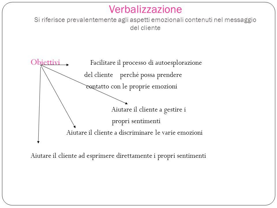 Verbalizzazione Si riferisce prevalentemente agli aspetti emozionali contenuti nel messaggio del cliente