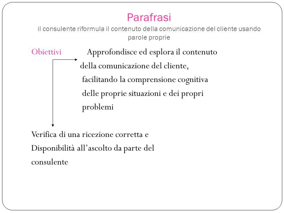 Parafrasi il consulente riformula il contenuto della comunicazione del cliente usando parole proprie