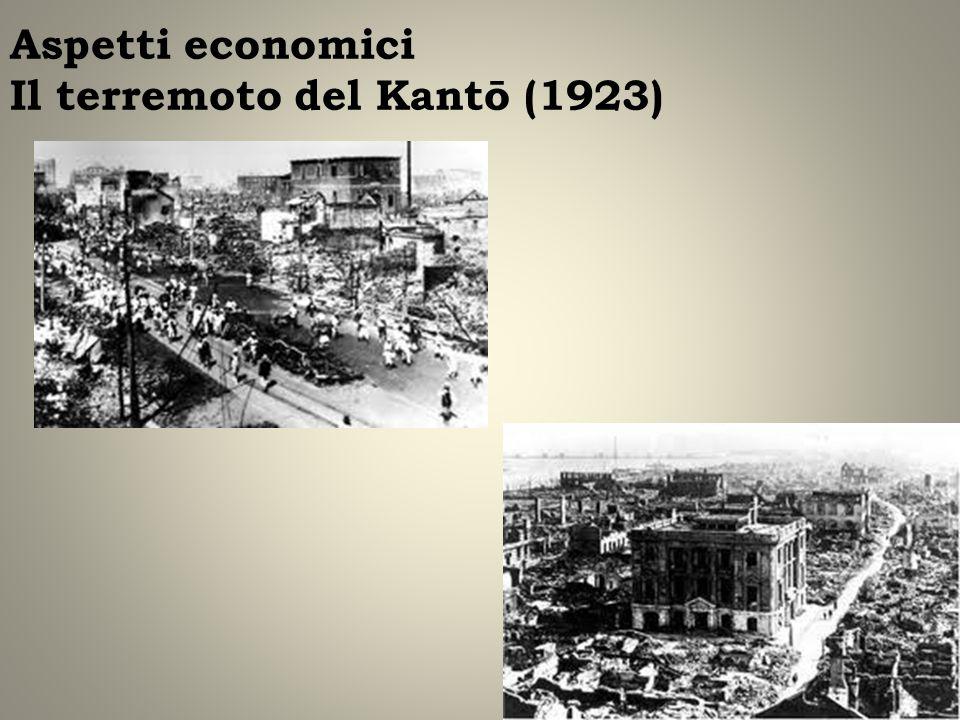 Aspetti economici Il terremoto del Kantō (1923)