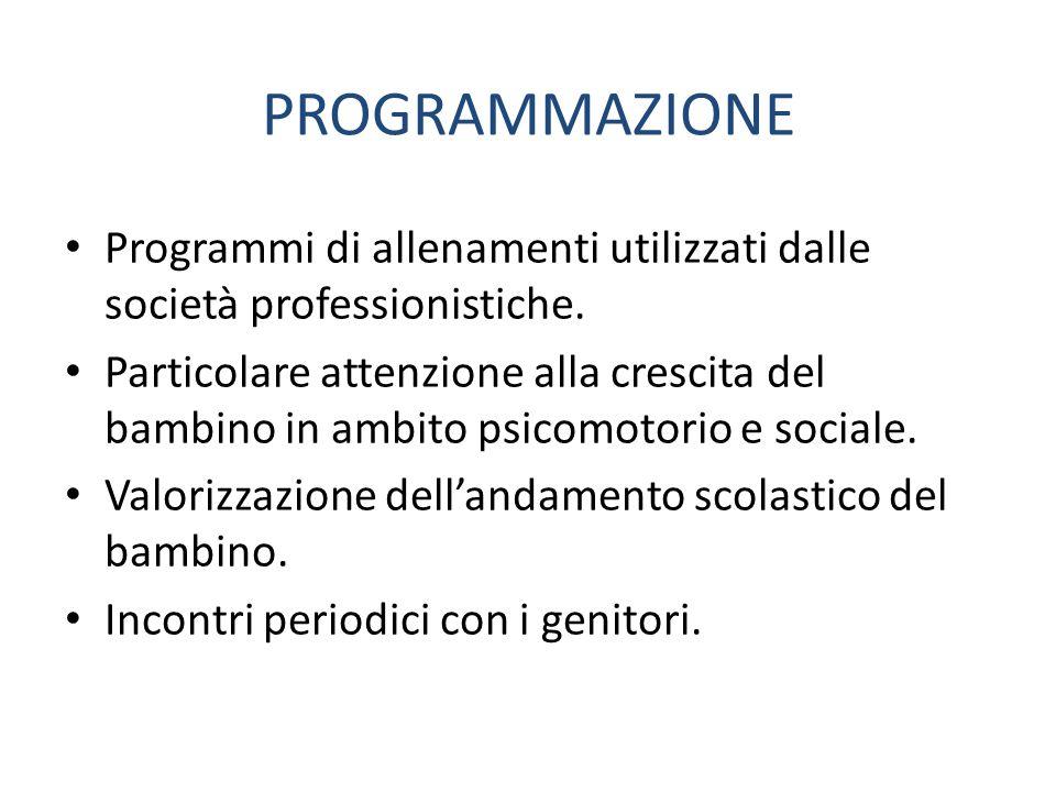 PROGRAMMAZIONE Programmi di allenamenti utilizzati dalle società professionistiche.