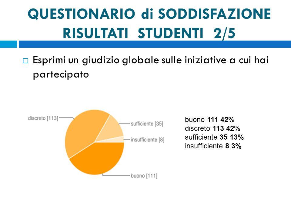 QUESTIONARIO di SODDISFAZIONE RISULTATI STUDENTI 2/5