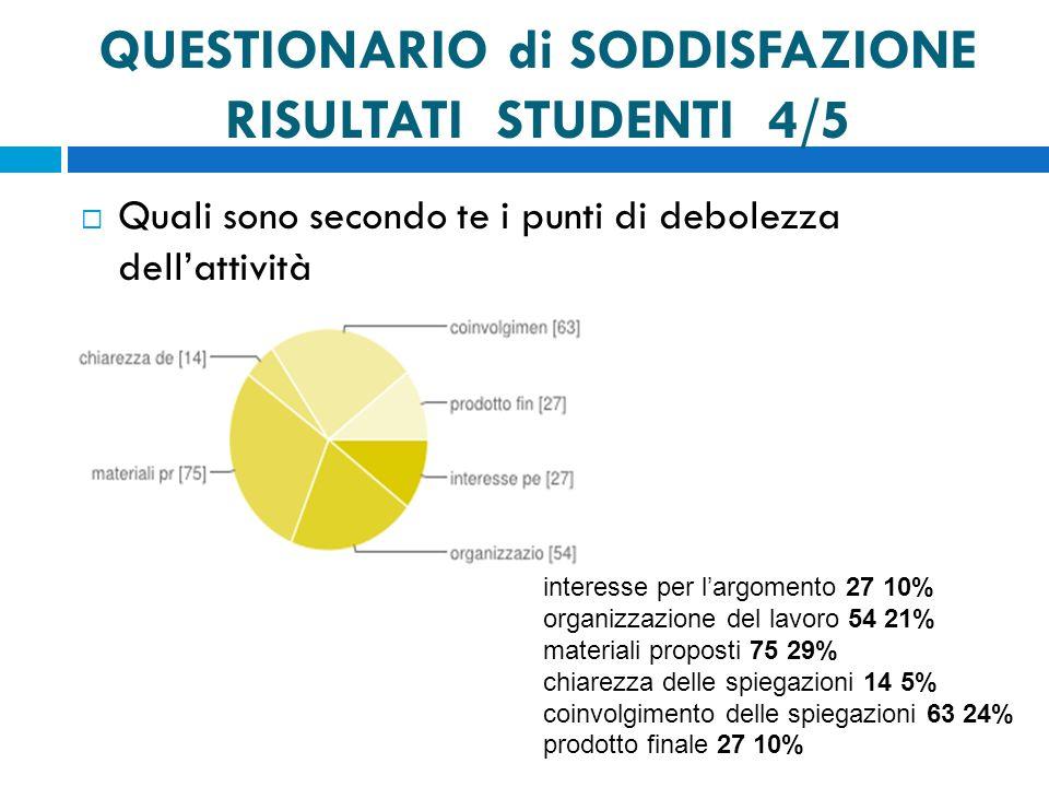 QUESTIONARIO di SODDISFAZIONE RISULTATI STUDENTI 4/5