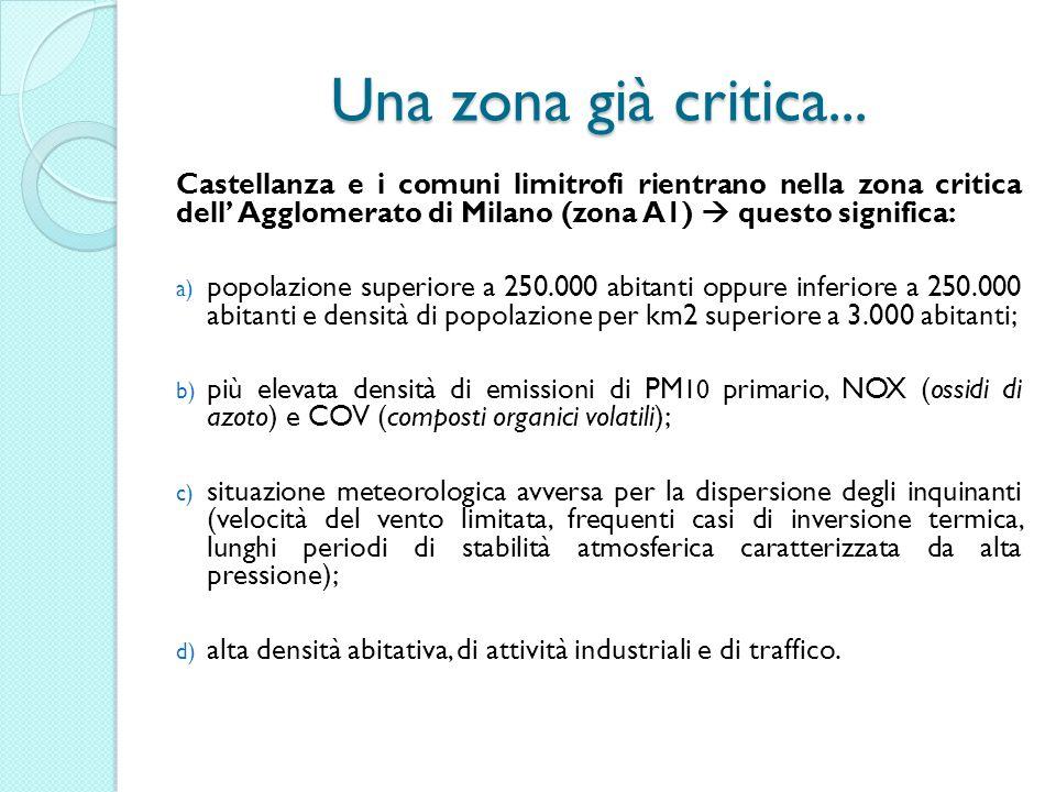 Una zona già critica... Castellanza e i comuni limitrofi rientrano nella zona critica dell' Agglomerato di Milano (zona A1)  questo significa: