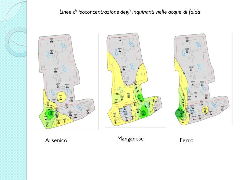 Linee di isoconcentrazione degli inquinanti nelle acque di falda