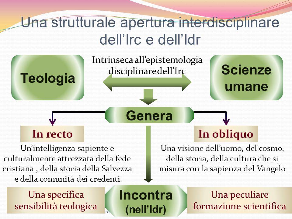 Una strutturale apertura interdisciplinare dell'Irc e dell'Idr