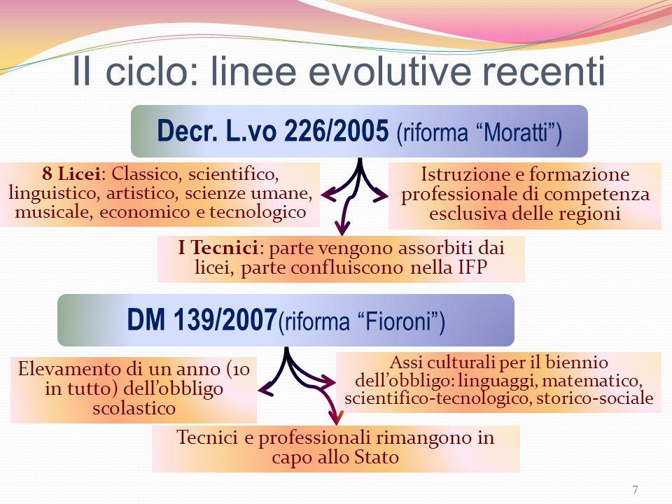 II ciclo: linee evolutive recenti