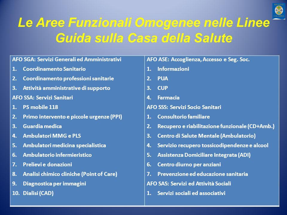 Le Aree Funzionali Omogenee nelle Linee Guida sulla Casa della Salute
