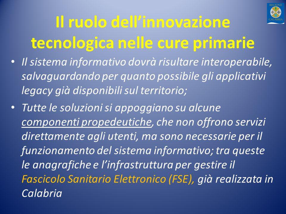 Il ruolo dell'innovazione tecnologica nelle cure primarie